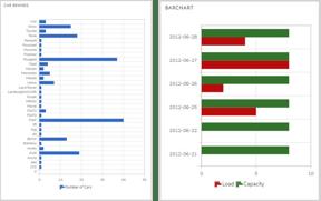 Bar Charts 6.13