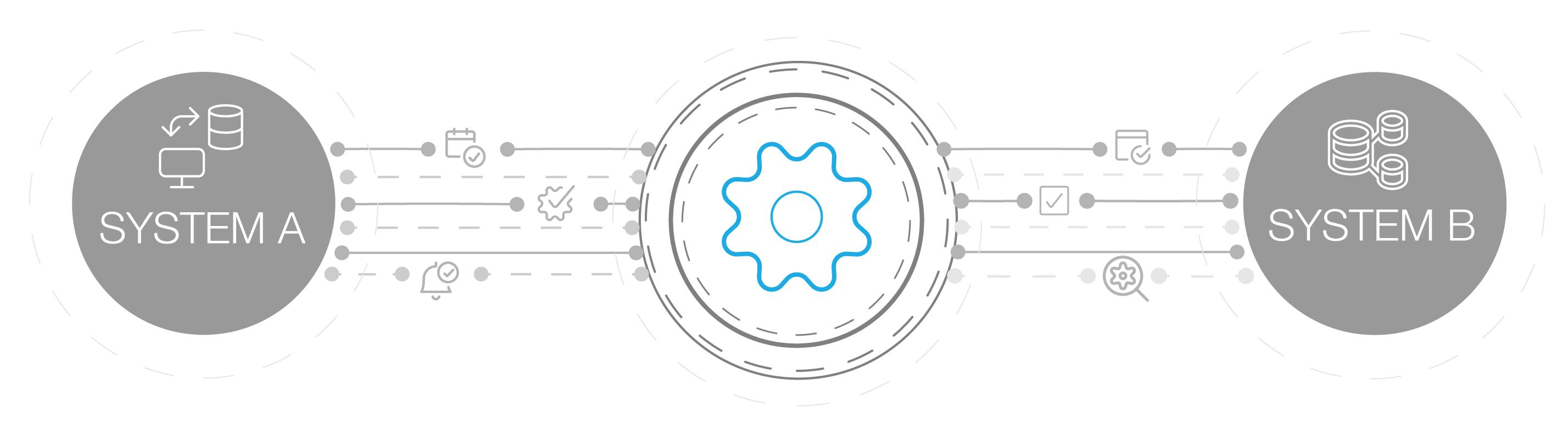 system_integration_platform_illustration_Rityta 1