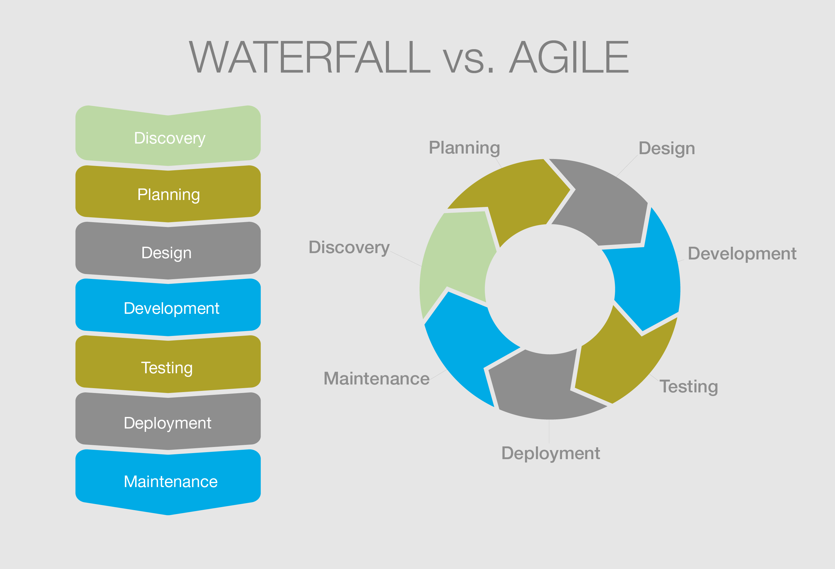 Agile-vs-Waterfall-Blogpost_featured